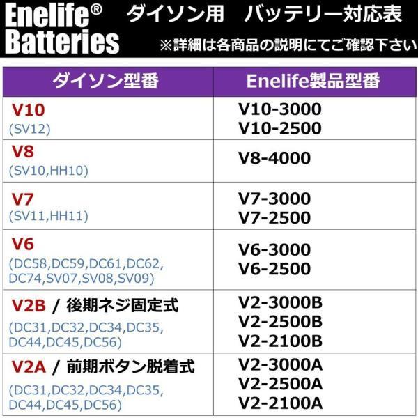 ダイソン 【V6シリーズ】 互換バッテリー V6-3000SP ソニー製セル dyson V6シリーズ Enelife Batteries v6 互換 バッテリー PSE DC58 DC59 DC61 DC62 DC72 DC74|shins|12