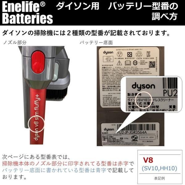 ダイソン 【V8シリーズ】 互換バッテリー V8-4200SP 純正と同じ Molicel社 セル dyson V8シリーズ Enelife Batteries v8 互換 バッテリー PSE SV10 HH10 shins 11