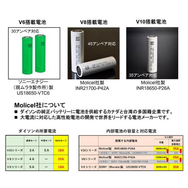 ダイソン 【V10シリーズ】 互換バッテリー V10-2600SP 純正と同じ Molicel社 セル dyson V10シリーズ Enelife Batteries v10 SV12 互換 バッテリー PSE|shins|07