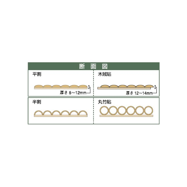 銘竹ボード 晒竹平割 タテ貼 3×6尺|shioken|02