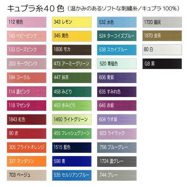 プチプラ!ネーム刺繍ワッペン かどまる3枚セット2行タイプ オーダー アイロン 刺しゅう・名入れ・お名前|shishuatelier|05