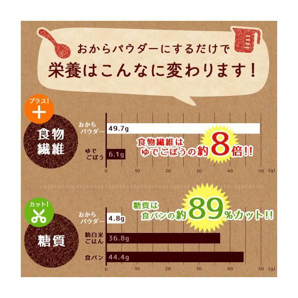 おからパウダー (ドライおから) 500g 送料無料 乾燥おから 食物繊維 ダイエット 便秘解消 美肌 大豆 粉末 低カロリー 糖質制限 おからクッキー 豆乳|shizennoyakata|05