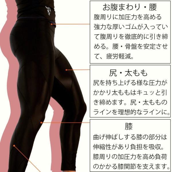 加圧パンツ 加圧ロングスパッツ 機能性インナー メンズ ロングタイツ ももひき 腰痛サポート 加圧下着 足痩せ 防寒 スポーツ用インナー スパルタックス|shizenshop|13