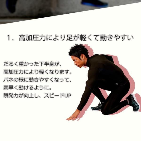 加圧パンツ 加圧ロングスパッツ 機能性インナー メンズ ロングタイツ ももひき 加圧下着 防寒 スポーツ用インナー スパルタックス|shizenshop|09