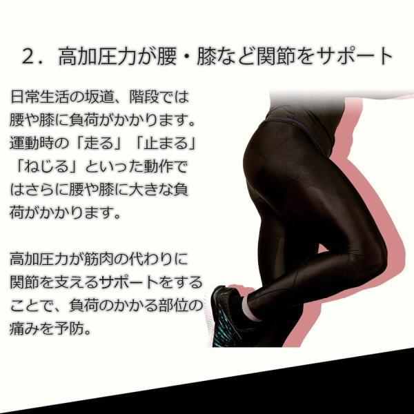 加圧パンツ 加圧ロングスパッツ 機能性インナー メンズ ロングタイツ ももひき 腰痛サポート 加圧下着 足痩せ 防寒 スポーツ用インナー スパルタックス|shizenshop|10