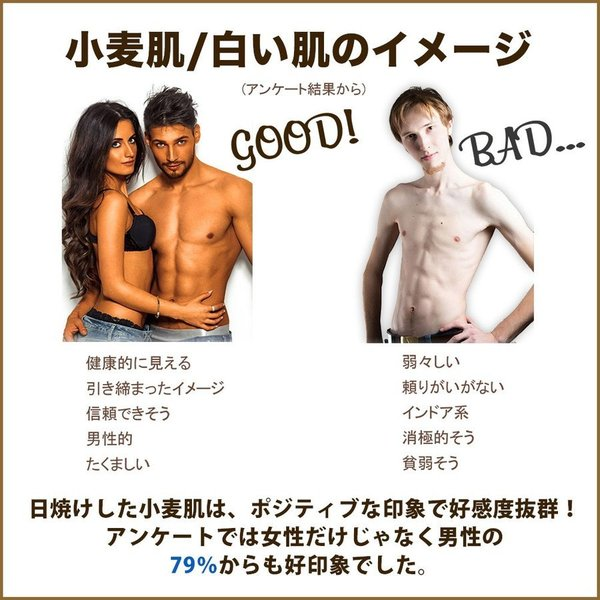 ボディローション セルフタンニング タンニングローション 小麦肌 300ml  日焼け|shizenshop|06