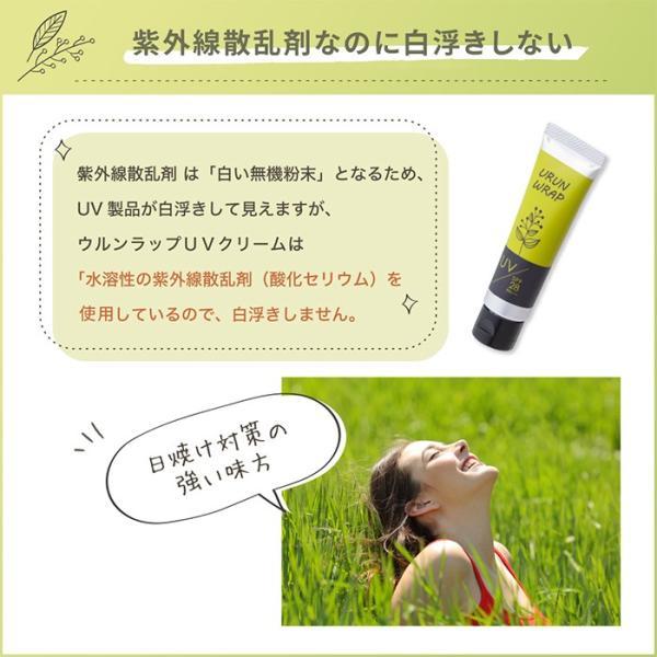 日焼け止めクリーム ノンケミカル 顔 全身 用 紫外線吸収剤不使用 オーガニック原料 母の日 ギフト プレゼント shizenshop 12