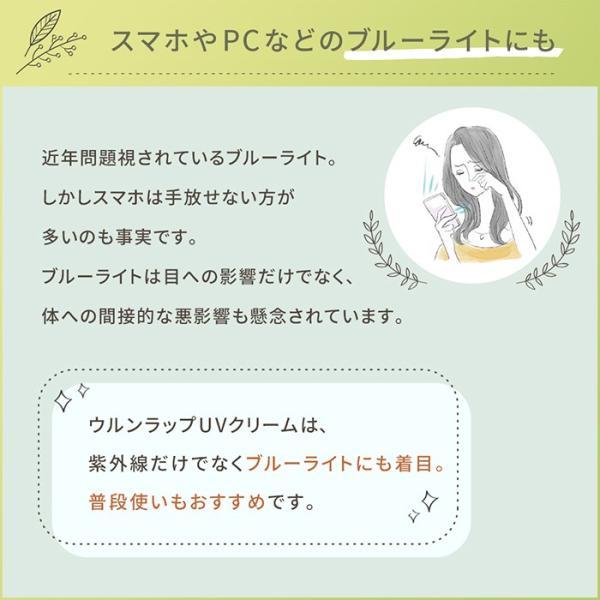 日焼け止めクリーム ノンケミカル 顔 全身 用 紫外線吸収剤不使用 オーガニック原料 母の日 ギフト プレゼント shizenshop 15