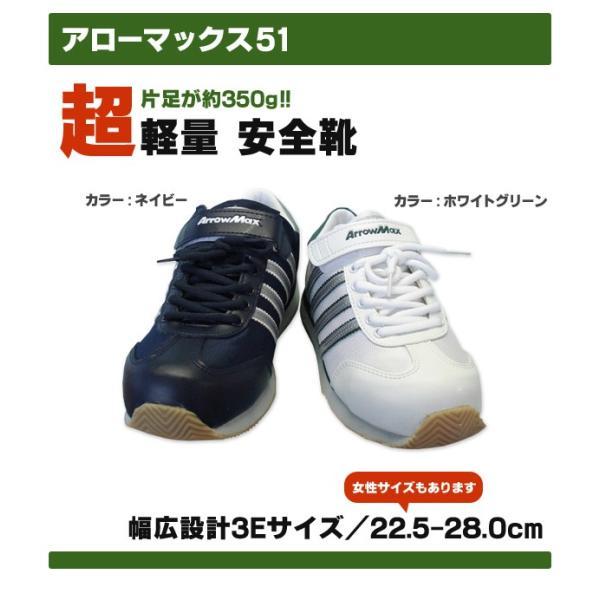 安全靴 軽量 スニーカー メンズ レディース 先芯入り 軽量 マジックテープ