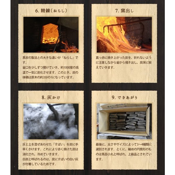 『紀州備長炭「小炭」』 280g前後 炭 木炭 白炭 浄水 炊飯 消臭 国産 水 shokunooishasan 16