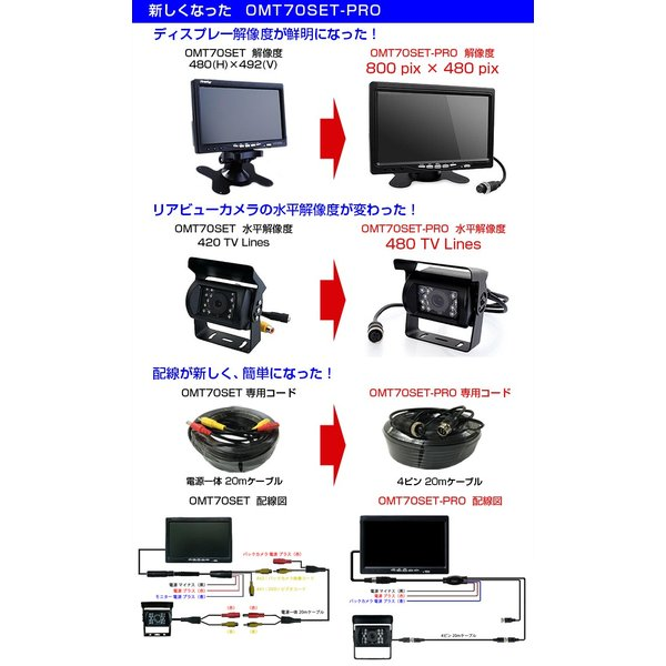 7インチモニター+LEDバックカメラセットPRO 12V/24V兼用 LEDバックカメラセット+一体型 20Mケーブル◇ALW-NB-OMT70SETPRO|shop-always|04