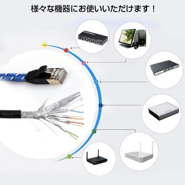 LANケーブル 10メートル フラットタイプ CAT7 対応 ALW-CAT7-100|shop-always|02