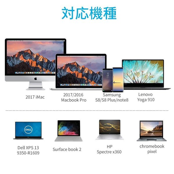 Kimwood USB C to HDMI 変換ケーブル 4K@60HZ(Type C)1.8m 金メッキ Thunderbolt3 対応