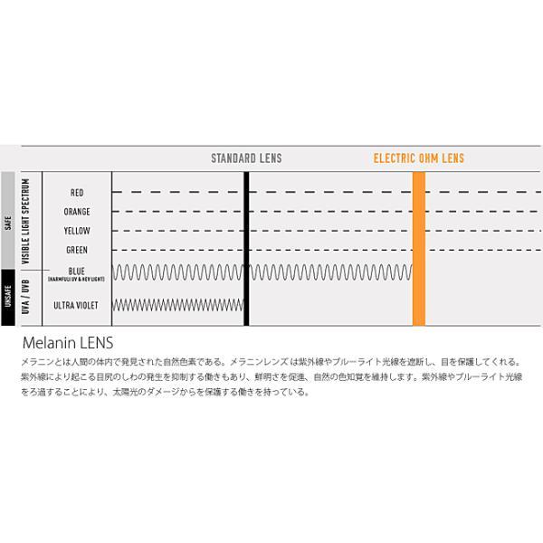 【5%還元】エレクトリック サングラス ELECTRIC AV1 LARGE PLATINUM / LENS:GREY メガネ 眼鏡 メンズ レディース UVカット ティアドロップ shop-hood 05