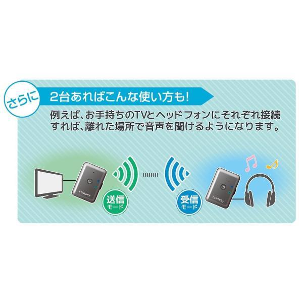 センチュリー Bluetoothアダプター CBTTR-AV2の画像