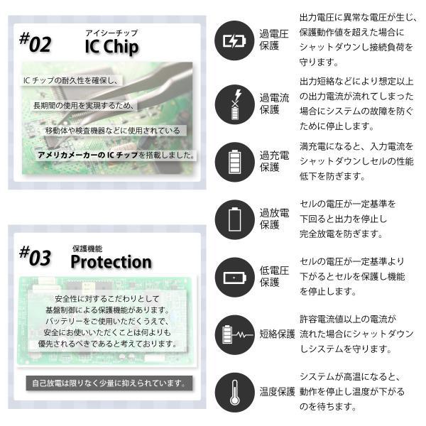 マキタ MAKITA BL7010 大容量 互換バッテリー 7.2V 2.2Ah 2200mAh Sonyセル 互換品|shopduo|03