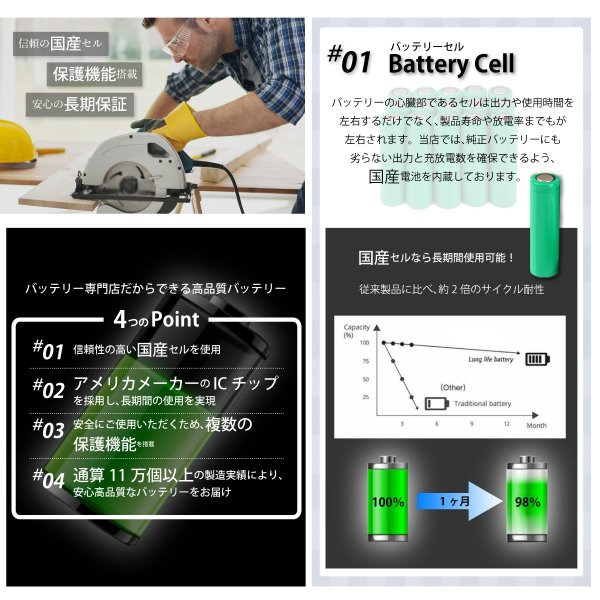 iRobot Braava jet240 241 244 245 ブラーバ ジェット 互換バッテリー 5300mAh USB充電 国産セル|shopduo|02