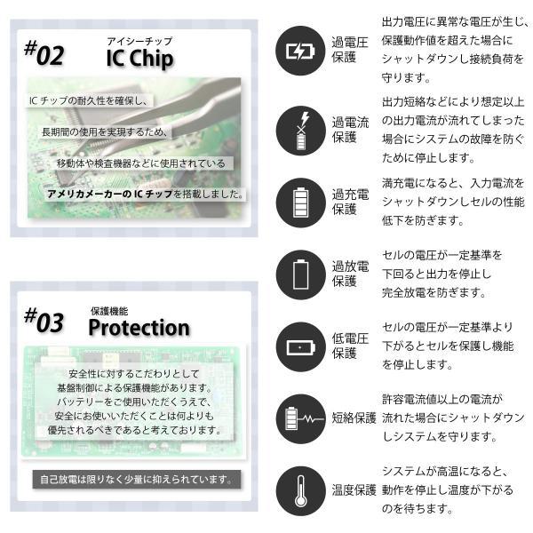 送料無料 CCP ラクリート CZ860 / CZ861 / CZC04 互換 バッテリー サムスンセル / ラクリートバッテリー / EX-3237-00 互換品|shopduo|03