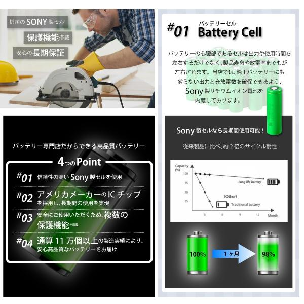 2倍容量 ダイソン V6 SV09 SV07 SV04 HH08 互換 バッテリー 3000mAh 壁掛けブラケット対応 DC74 DC72 DC62|shopduo|02