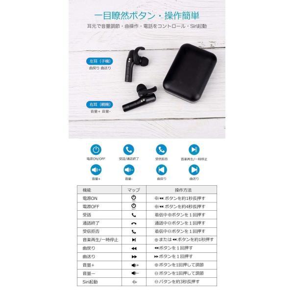 進化版完全ワイヤレスイヤホン 左右分離型 音量調節可能 長時間連続再生 カナル型 自動ペアリング Bluetooth ハンズフリー通話 HI shopnoa 05