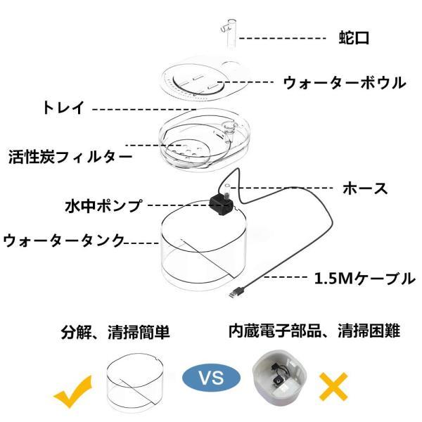 2019年最新型 NPET ペット自動給水器 WF030 猫 犬 水飲み器 循環式 超静音 活性炭フィルター 安全材質 簡単掃除 お留守番対|shopnoa|06
