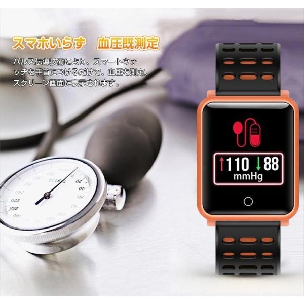 数 測定 心拍 CAC、非接触で心拍数を測るソフトウェア「リズミル」の提供を開始|ニュース|株式会社シーエーシー(CAC)