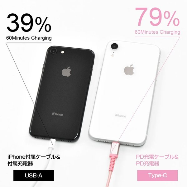 USB-C ライトニングケーブル PD MFi認証 Apple Type-C iPhone ナイロン かわいい 短い PowerDelivery アイフォン 急速充電|shops-of-the-town|06