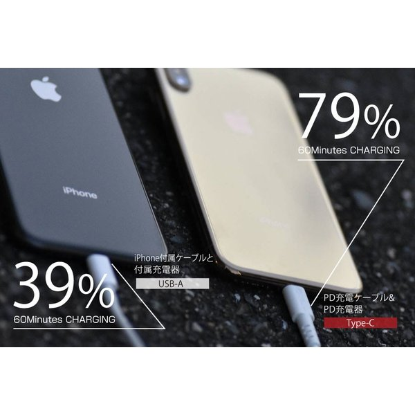 iPhone USB-C ライトニングケーブル MFI PD  ToughLine PowerDelivery 急速充電 Lightning Type-C ケーブル|shops-of-the-town|05