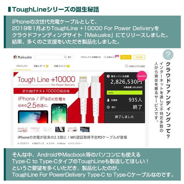 Type-Cケーブル PD 急速充電 高速充電 タフライン ToughLine タイプC USB-C PowerDelivery 3V 20V 60W Galaxy PC shops-of-the-town 05