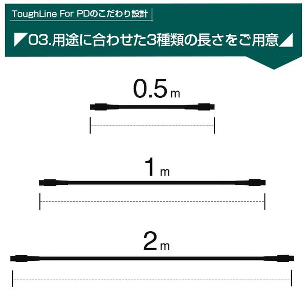 Type-Cケーブル PD 急速充電 高速充電 タフライン ToughLine タイプC USB-C PowerDelivery 3V 20V 60W Galaxy PC shops-of-the-town 09
