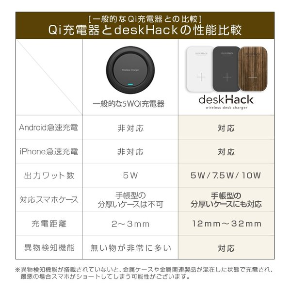 deskHack 机 qi ワイヤレス充電器 急速充電 7.5W/10W iPhone8 X 11 Pro Max galaxy shops-of-the-town 06