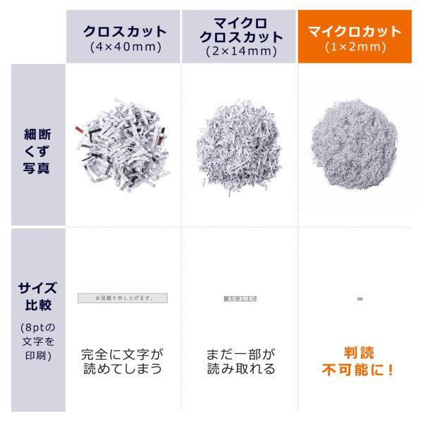 超極小細断シュレッダー 1×2mm マイクロカット 4枚同時細断 連続15分 ホッチキス対応|shred18|04