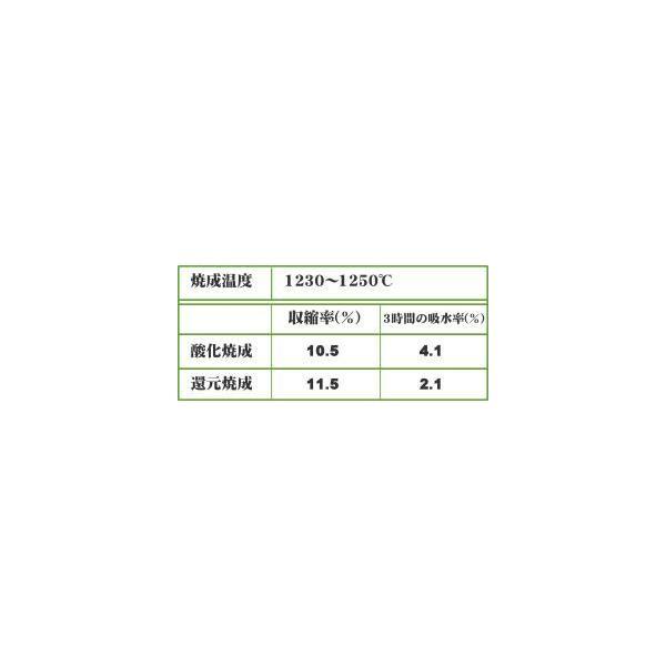 陶芸 粘土 古美濃山土 20kg|shugale1|02