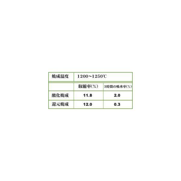 陶芸 粘土 貫入土 A 20kg|shugale1|02