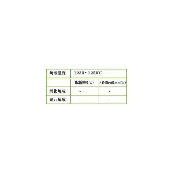 陶芸 粘土 信楽粘土 並漉赤 20kg shugale1 02