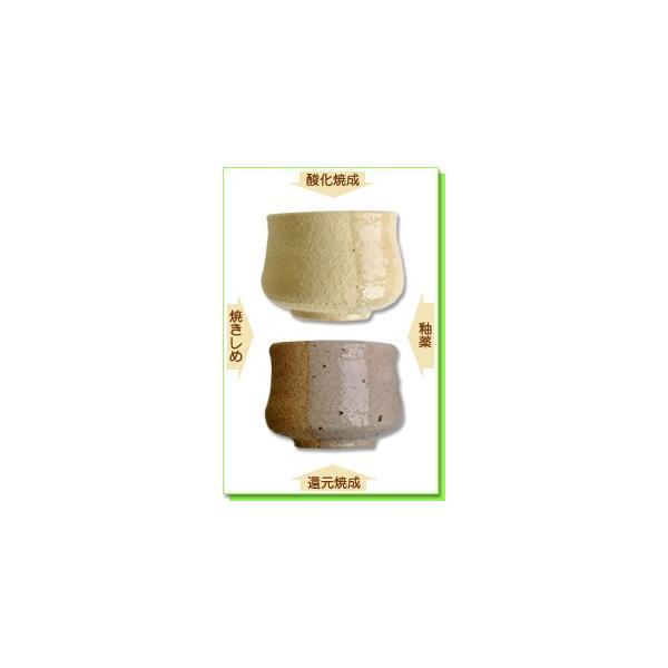 陶芸 粘土 信楽ロット土 20kg shugale1