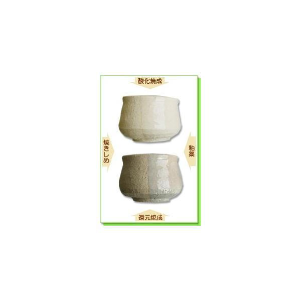 陶芸 粘土 古陶 大 20kg|shugale1