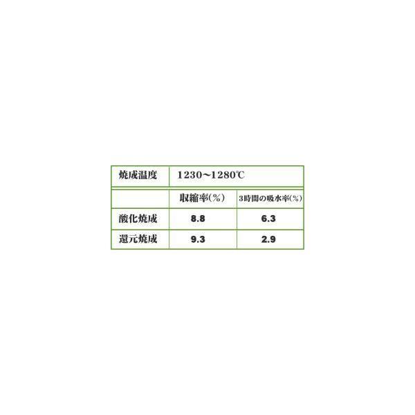 陶芸 粘土 古陶 小 20kg|shugale1|02