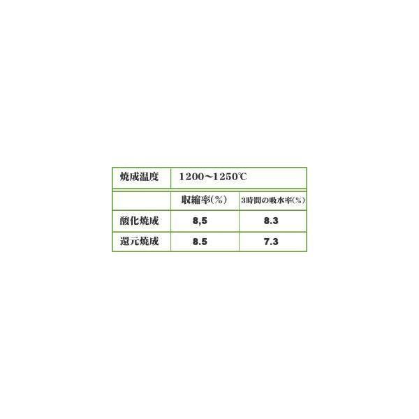 陶芸 粘土 赤萩土 20kg|shugale1|02