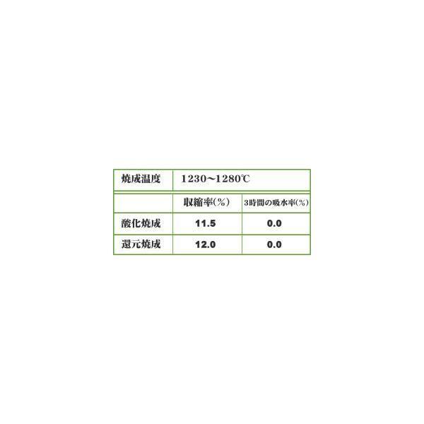陶芸 粘土 磁器土 20kg|shugale1|02