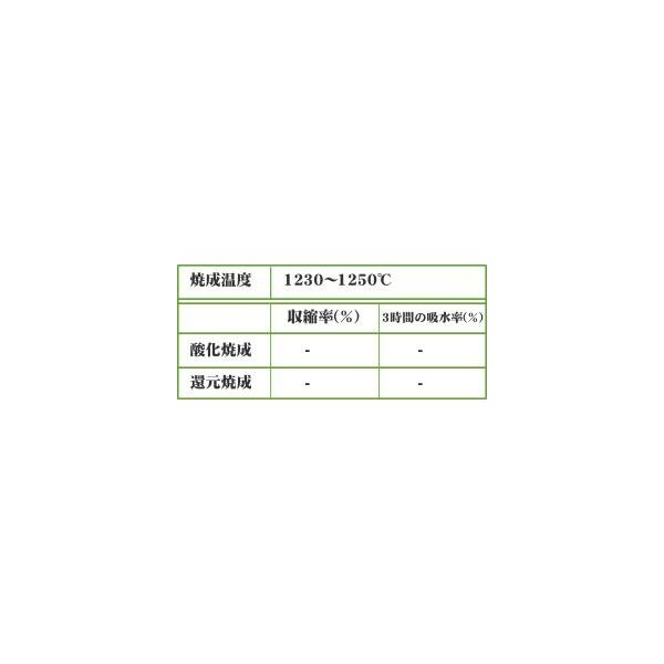 陶芸 粘土 テラコッタ粘土 細目 20kg|shugale1|02