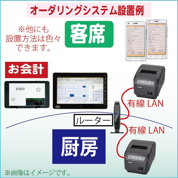 送料無料 激安 新品 オーダーエントリー システム付 高性能POSレジ|shurakuhonpo-aichi|04