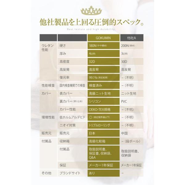 マットレス シングル 高反発 ノンスプリング 敷布団 腰痛対策 GOKUMIN 高品質32D 硬め180N 誕生日|shuterlife|08