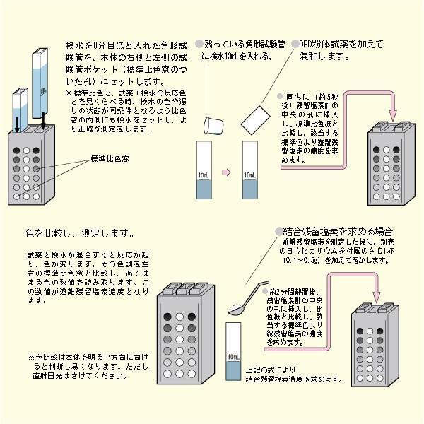 残留塩素測定器DPD法 樹脂板仕様本体 sibata 05