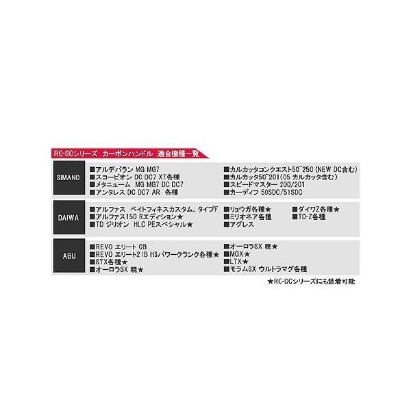 スタジオコンポジット リール RC-SC86 CBノブ コンプ ダイワ・アブ R