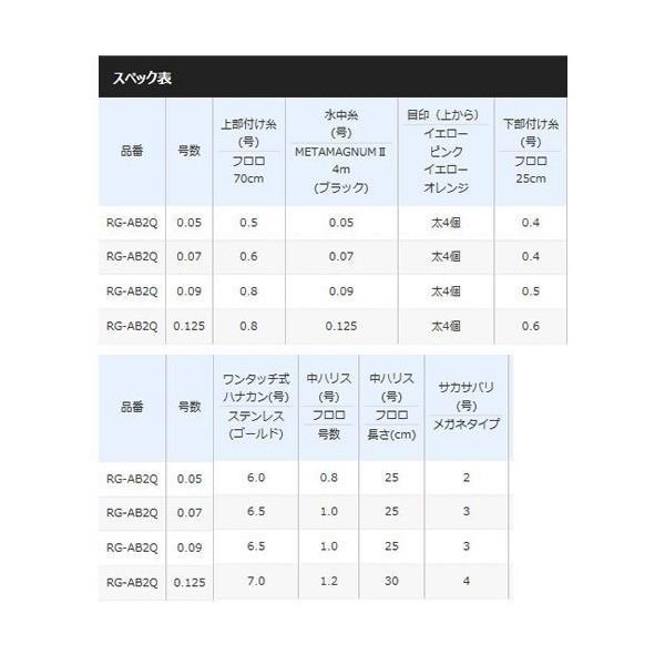 シマノ メタマグナムII 張替え仕掛け ブラック 0.07号 RG-AB2Q