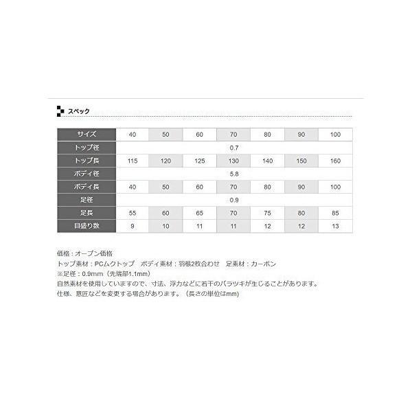 LINE SYSTEM(ラインシステム) ウキ WCP ウィンターバージョン16-17チョーチン用PCムクモデル C9408S #5/8cm