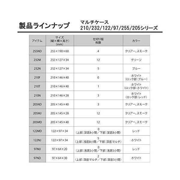 ダイワ(Daiwa) ルアーケース(マルチケース) 210N 892520