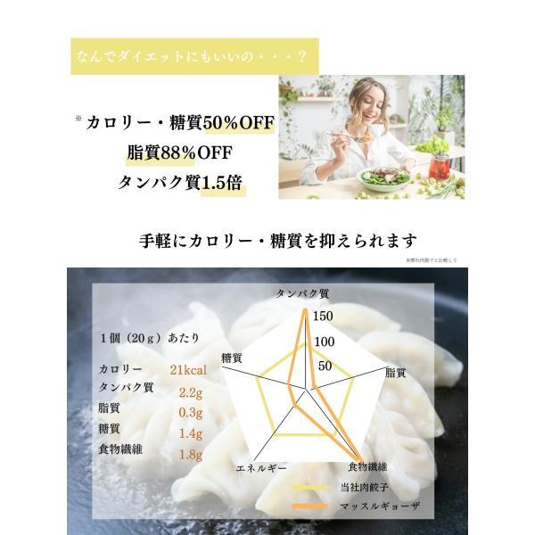 (2袋セット) マッスルギョーザ プロテイン餃子 タンパク質1.5倍 カロリー糖質50%オフ 脂質88%オフ 国産鶏ささみ と 小麦ふすま 使用 マッスル餃子 sinei-gyoza 03