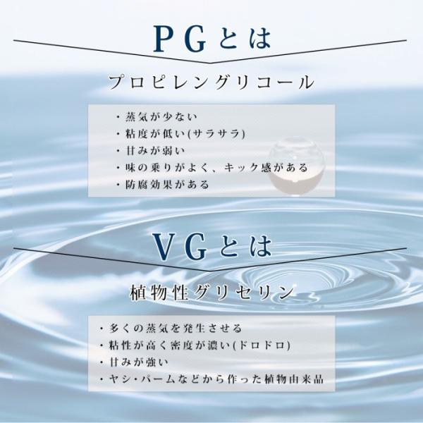 プルームテック リキッド 無香料 国産 30ml 電子タバコ siytagiya-protage 04